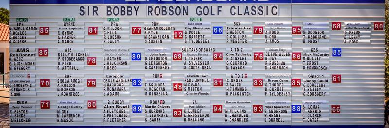 SBRGC2016 (Golf)-536